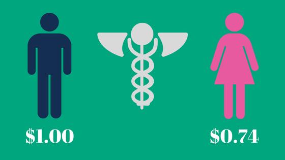 Women vs. Men Doctors